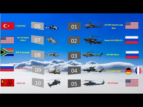 En İyi 10 Saldırı Helikopteri | Top 10 Attack Helicopters in the World