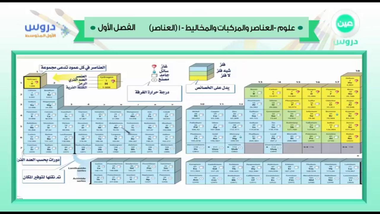 كتاب فسيولوجي بالعربي pdf