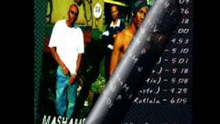 Mashamplani - Ba Lpatile