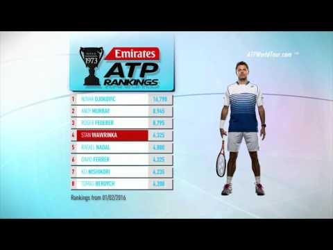 Emirates ATP Rankings 2 February 2016
