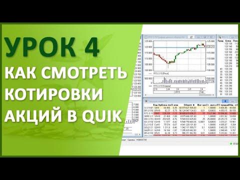 Урок 4. Как смотреть котировки акций в QUIK