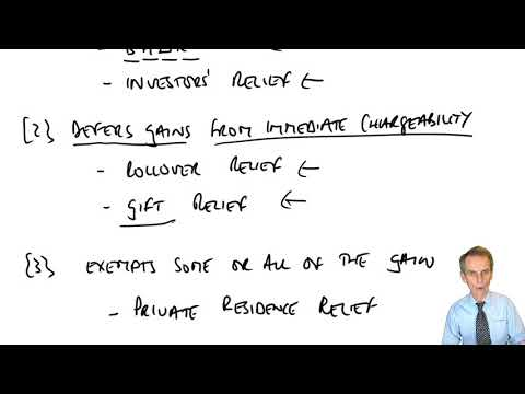 Introduction to CGT Reliefs - Business Asset Disposal Relief  – ACCA Taxation (TX-UK) Exam FA2020