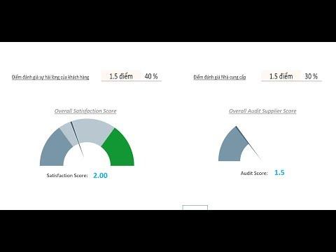 Excel Gauge, Speedometer với thang điểm đánh giá KPI New