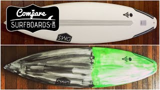 Surfboard Art-How To Give Your Board a Cool Custom Spray | Compare Surfboards