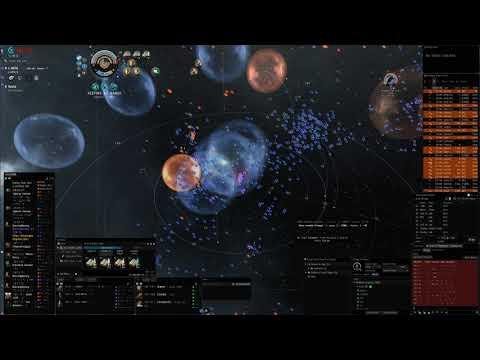 eve online imperium