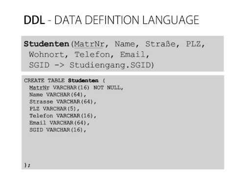 sql data definition language Example 1: this example ddl trigger blocks user from modifying or dropping  any table in the sqlhintsddltriggersdemo database.