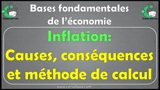 Inflation: causes, conséquences et méthodes de calcul