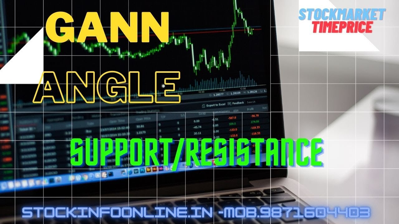 Learn About GannAngle  🔥  & Find Support & Resistance with Help of Gann Angle