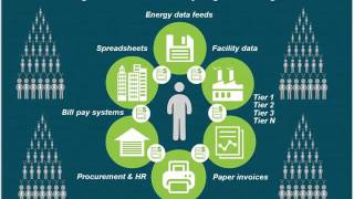 Webinar: Outsourcing Enviromental Data Collection Image