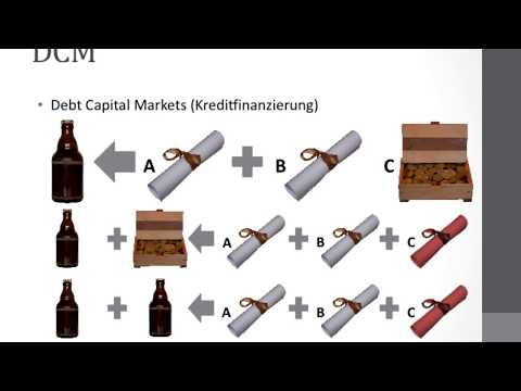 INVESTMENT BANKING einfach erklärt / ECM/DCM/M&A/IPOs