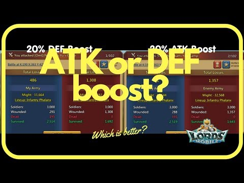 Lords Mobile: ATK And DEF Boost Test