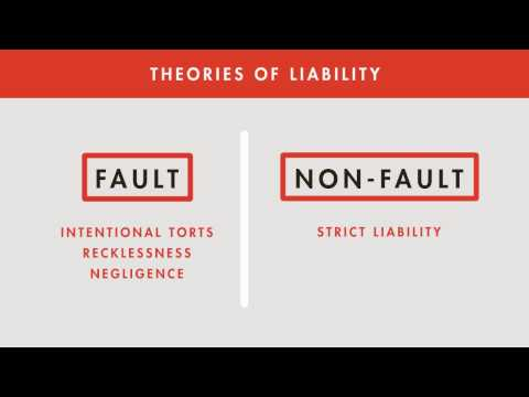 Tort Law tutorial: Vicarious and Strict Liability | quimbee.com
