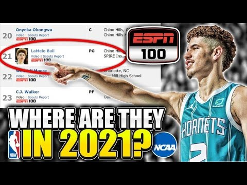 What Happened To EVERY Player HIGHER RANKED Than LaMelo Ball In High School? | Ft. 2020 NBA Draft!