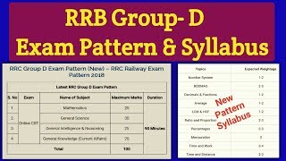 Railway Group- D New Syllabus & New Exam Pattern. RRB Group- D New Syllabus 2018