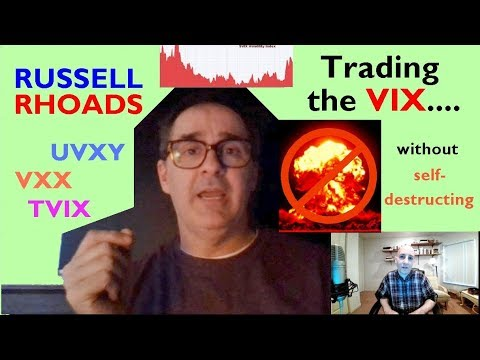 Russell Rhoads: Trading The VIX... Without Self-Destructing // UVXY VXX TVIX XIV SVXY