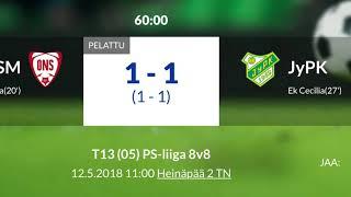 PSL T13 2018 pelit 12.5. JyPK-maalit
