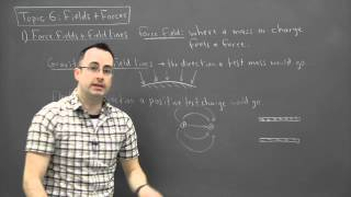 IB Physics SL revision - Fields + Forces 1 - force fields and field ines
