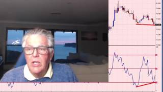 Manual Back testing and Back trading Forex trading techniques using MT4 charts to test Forex systems
