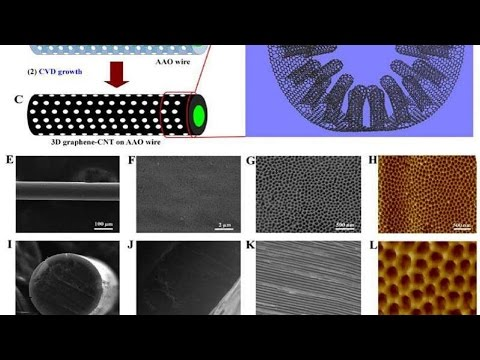 New nanomaterial maintains conductivity in 3-D