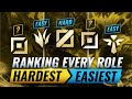 Ranking EVERY ROLE From HARDEST To EASIEST - League of Legends Season 10