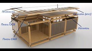 видео Как изготавливаются и устанавливаются павильоны?