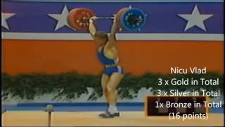 Best Weightlifters of the 1980s