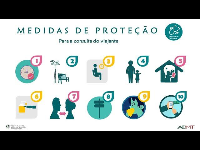 Consulta do Viajante - Medidas de Protecção contra a COVID-19