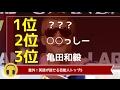 【芸能人の英語力】意外!英語が話せる意外な芸能人ランキング【トップ5】