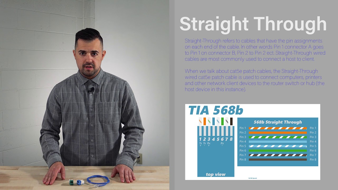 straight through crossover rollover cable pinouts explained computer cable store [ 1280 x 720 Pixel ]