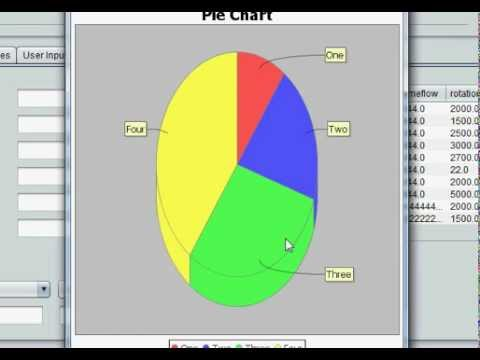 Java Prog64 How To Add A Jfreechart 3d Pie Chart To A Panel In