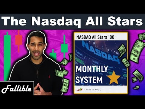 Momentum Trading Explained | Nasdaq All Stars Trading System