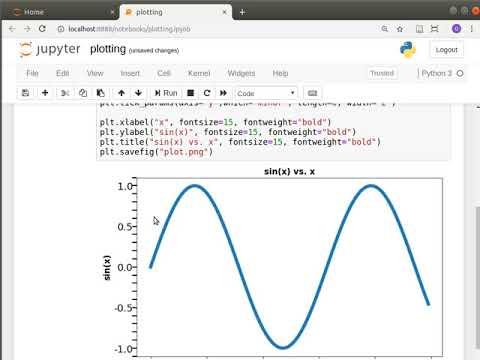 Repeat Python Pandas Tutorial 13  Crosstab by codebasics