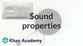Sound Properties (Amplitude, Period, Frequency, Wavelength) | Physics | Khan Academy