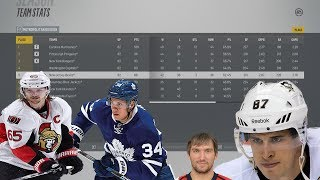Who is TRULY The MVP of The NHL to Their Team NHL 18