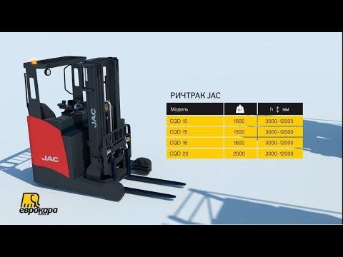 Ричтраки JAC CQD 10-20