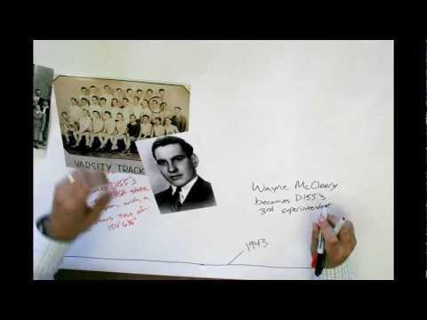 CHSD155 Historical Timeline
