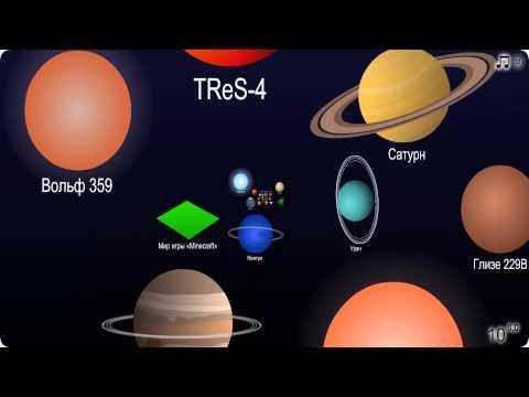 Размеры вселенной - от микромира до космических масштабов
