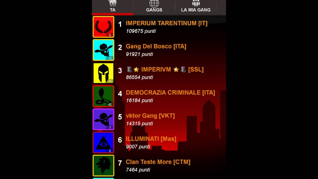 Gang City Domination Ita Imperium Tarentinum Youtube