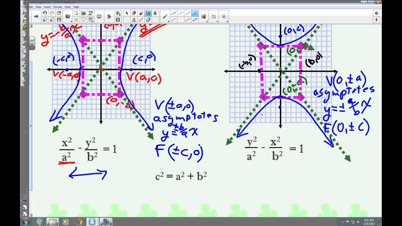 worksheet Graphing Hyperbolas 9 5 graphing hyperbolas youtube hyperbolas