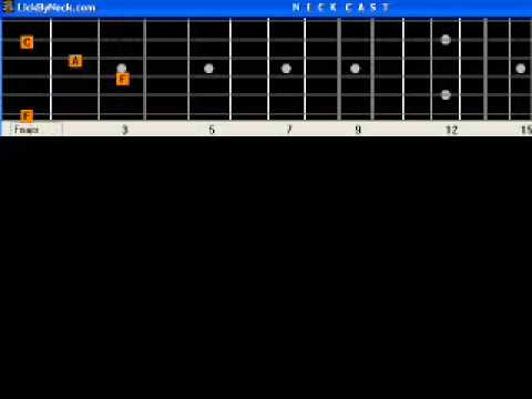 Ben Michael Jackson Basic Guitar Lesson Fingerstyle Solo Chord ...