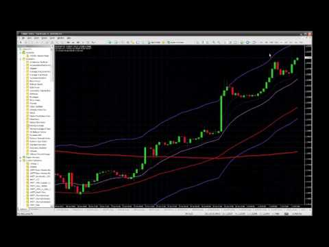 Andrei Knight - The Moving Averages