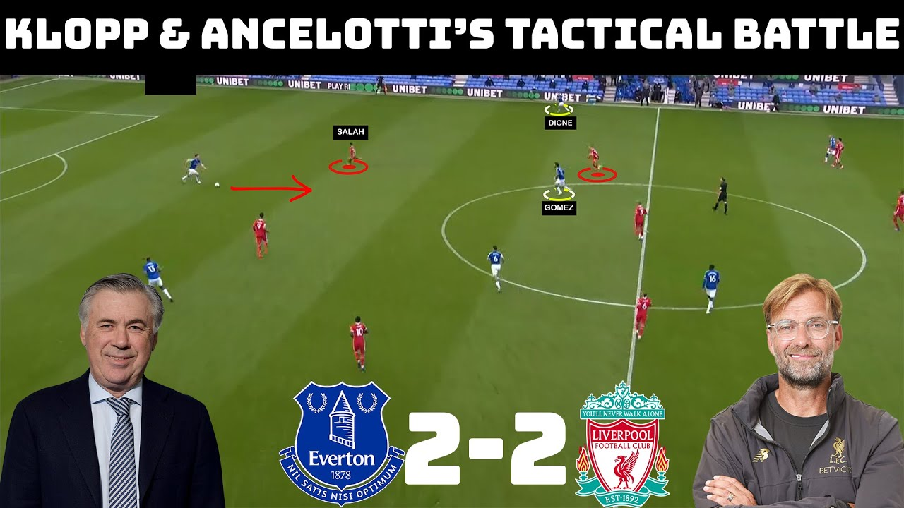 Tactical Analysis: Everton 2-2 Liverpool   Ancelotti and Klopp's Battle Of Wits  