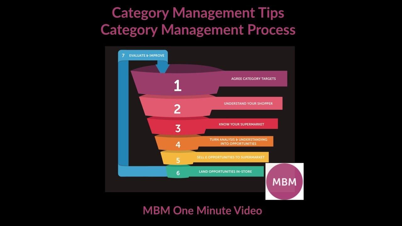 ISM - Onsite Seminars - Category Management