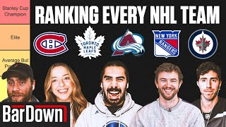 RANKING EVERY NHL TEAM FOR THE 2020/21 SEASON (TIER LIST)