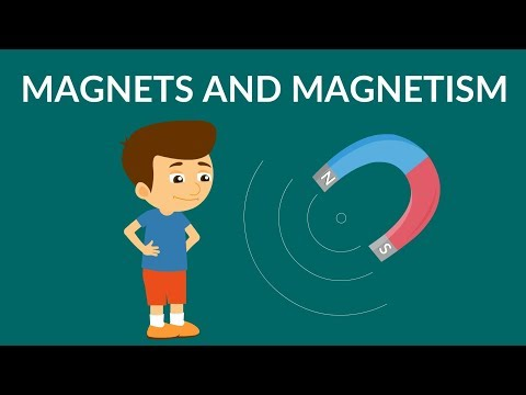 Magnets and Magnetism | Magnets Video for Kids