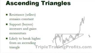 A Simple Guide to Trading Patterns: Part 2 of 2