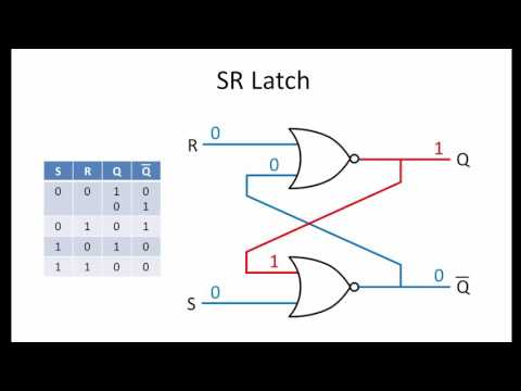Latches and Flip-Flops 1 - The SR Latch