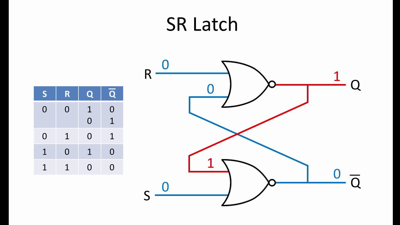 Latches And Flip Flops 1 The Sr Latch Youtube Latching Circuit Diagram