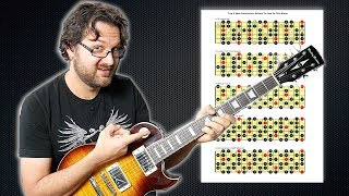 Top 5 Non-Pentatonic Scales To Use In The Blues