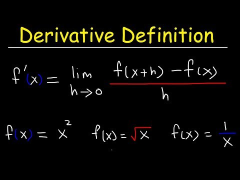 Definition of the Derivative